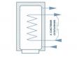 Схема обвязки водонагревателя со встроенным трубчатым теплообменником