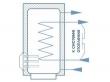 Схема обвязки водонагревателя с внутренним трубчатым теплообменником и блок ТЭНами